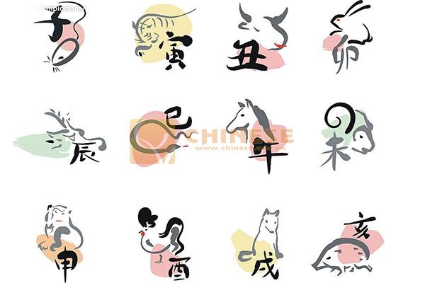 Cách gọi tên 12 con giáp trong tiếng Trung - Tiếng trung Chinese