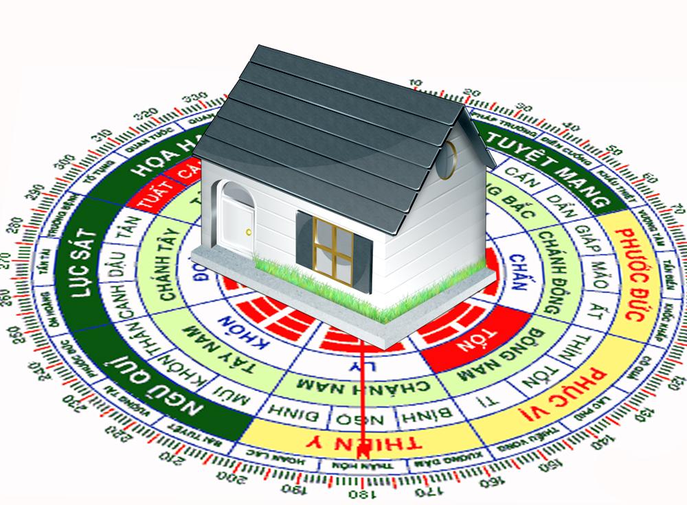 Cách đo hướng nhà, ban thờ, hướng bếp theo phong thủy | Reatimes.vn
