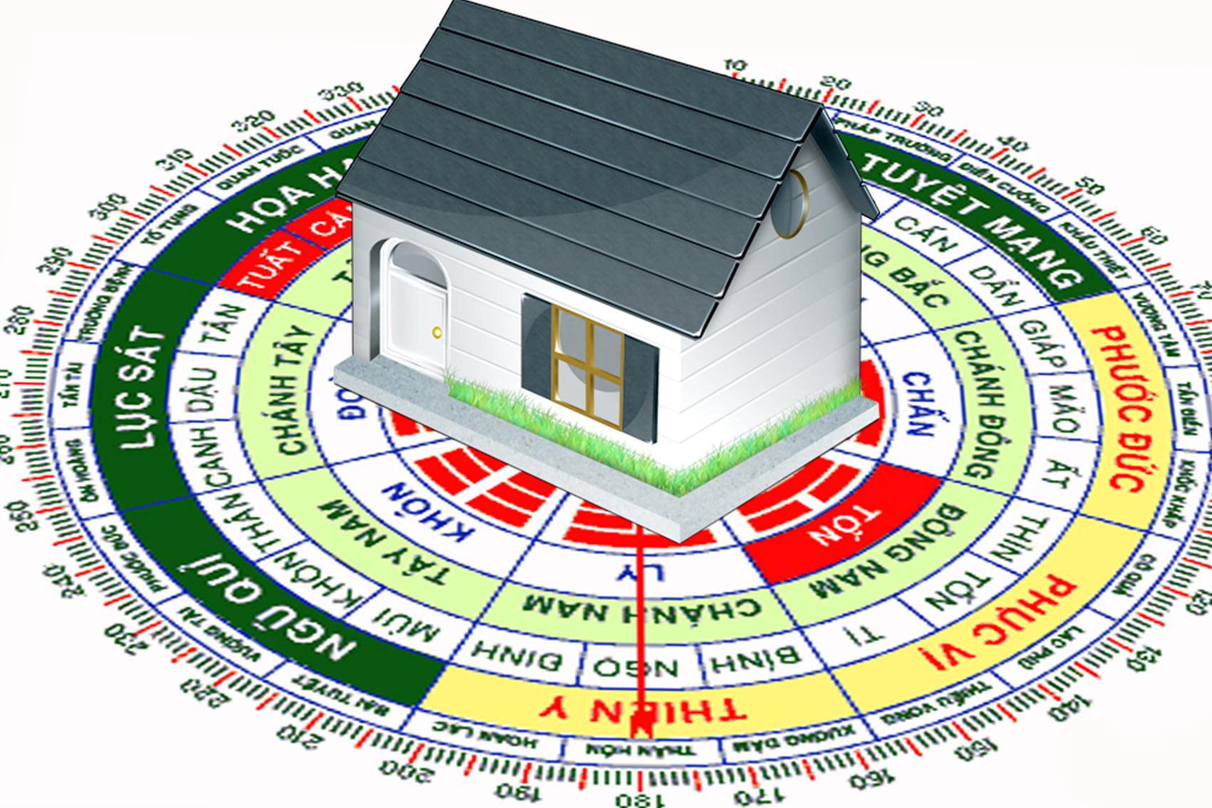 Xem tuổi mua nhà năm 2021, rước tài lộc năm mới